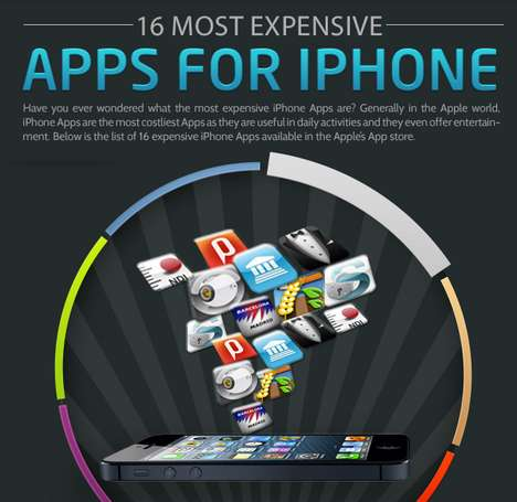 Expensive Apps for iPhone