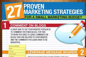Take Advantage of these 27 Proven Marketing Strategies for Small Budgets