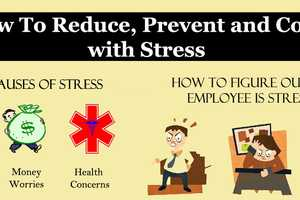 This Infographic Provides Advice on How to Cope with Stress