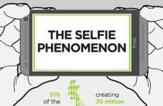 Stunning Selfie Infographics - This Graph Examines the Rise of Social Media Selfies