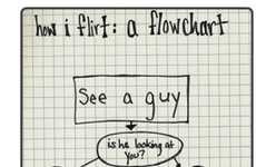 The 'How I Flirt' Flowchart Pokes Fun at Social Anxieties