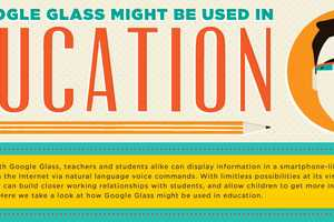 This Chart Points Out 30 Uses for Google Glass in the Classroom