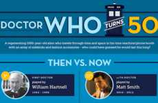 Aging TV Personality Infographics - This Dr. Who Turns 50 Graph Compares the Past with Present