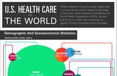 See How the U.S. Health Care System Stacks Up to the Rest of the World