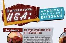 Crazy Burger Statistics Infographics