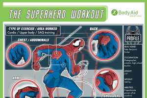Body Aid Solutions Wonders What Workout Each Hero Would Need