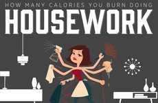 Calorie-Burning Chore Charts