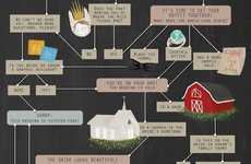 Hipster Wedding Infographics