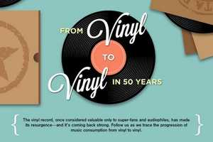 This Vinyl Infographic Shows That Analog is Making a Comeback