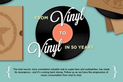 Resurgent Music Medium Infographics - This Vinyl Infographic Shows That Analog is Making a Comeback