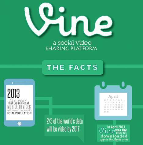 Short Video-Sharing Infographics - This Vine Video Guide Shares How Impactful Vine is for Brands