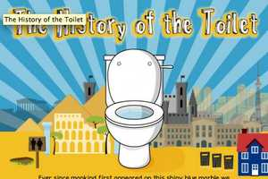 The Toilet History Infographic Details the History of This Life Staple