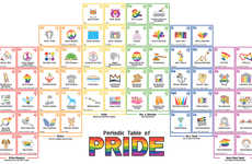 Scientifice LGBT Pride Posters