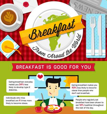 Worldwide Breakfast Infographics - The Chart Reveals Breakfast Choices That Could Count as Lunch