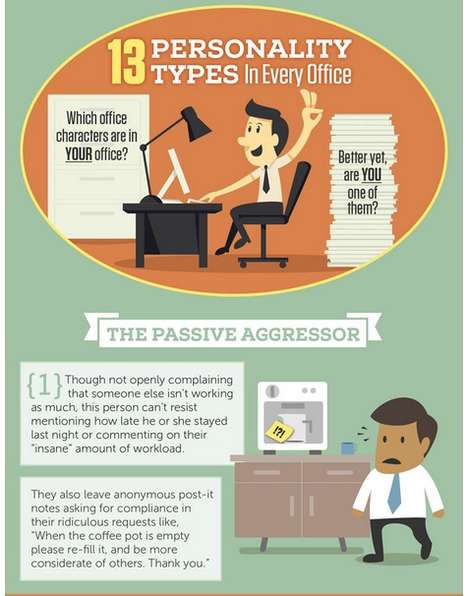 Workplace Personality Charts - Characterize Your Co-Workers with This Humorous Infographic