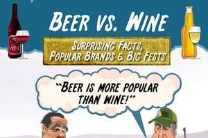 This Infographic Examines the Popularity of Beer vs Wine