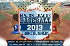 Baseball Superstar Statistics