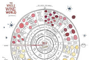 Richard Bett's Makes Wine Knowledge Easy and Accessible