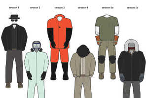 Nathan Peters Illustrated Walter White Clothing Over Five Seasons