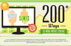 Monetary Internet Infographics - This Infographic Exhaustively Explains Ways of Making Money Online