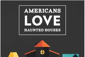 The Haunted House Infographic Says Americans are Hooked