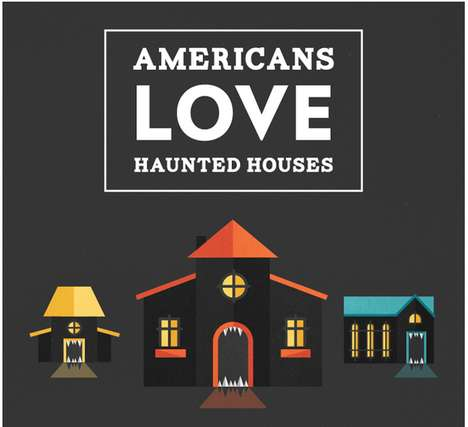 haunted house infographic