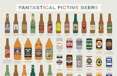 The Fantastical Fictive Beers Illustration Highlights Iconic Brews