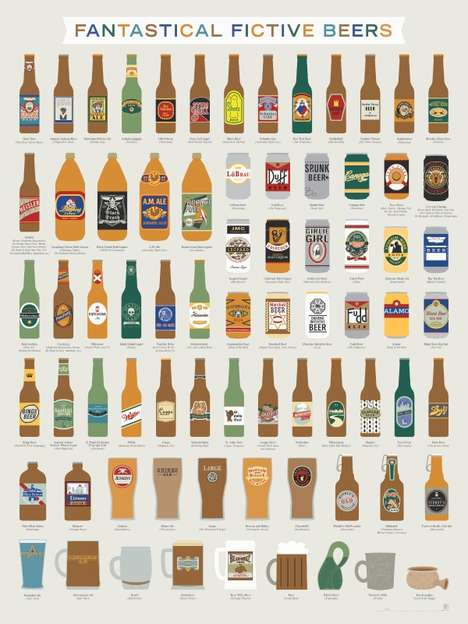 Fictional Beer Infographics - The Fantastical Fictive Beers Illustration Highlights Iconic Brews