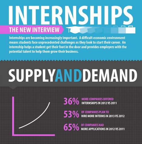 summer internship jobs