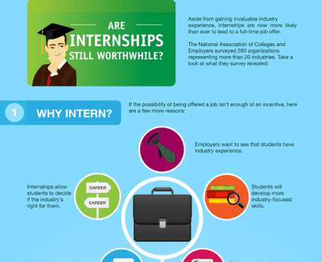 Internship-Validating Infographics
