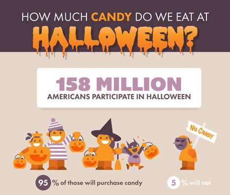 halloween-consumption-infographic