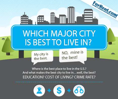 American City-Comparing Graphics - This Infographic Details What is the Best City to Live In