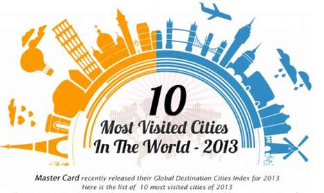 Top Travel Destination Graphics - Master Card Reveals 2013