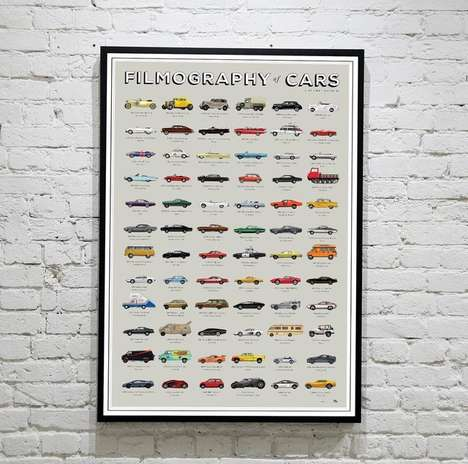 Vintage Vehicle Filmography - This Famous Car Poster Documents the Iconic Automobiles of the Past
