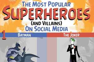This Infographic Visually Represents the Most Popular Superheroes