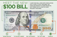 Anti-Counterfeit Money Graphics