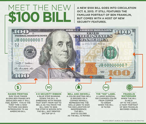 Anti-Counterfeit Money Graphics - This Graphic Looks at the Security Features on the New $100 Bill