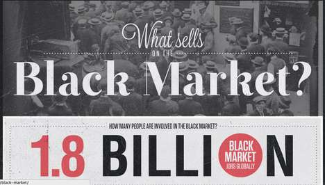 Shady Black Market Infographics - This Illicit Infographic Reveals Illegitimate Hot Commodities