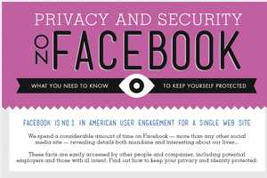 This Image Shares What You Need to Know About Facebook Privacy