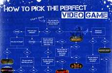 Perfect Game Selection Quizzes