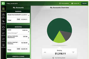 The TD for iPad App Provides a Secure Way to Perform Transactions