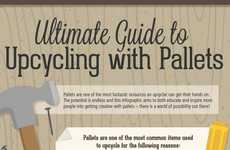 Upcycled Pallet Craft Guides - Terry's Fabrics Details How to Recycle Wooden Pallets into Furniture