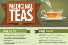 Beneficial Healing Tea Charts