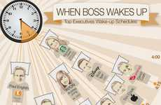 Early Riser Infographics - Funders and Founders' Graphic Highlights Execs That Wake Up Early