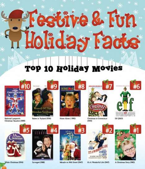Holiday Fun Fact Graphics - This Graphic Shares Some Notable Facts About the Christmas Season