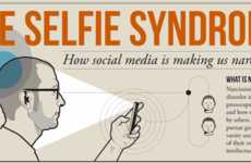 Narcissistic Syndrome Infographics - The Selfie Syndrome Infograph Shows Us How Self-Centered We Are