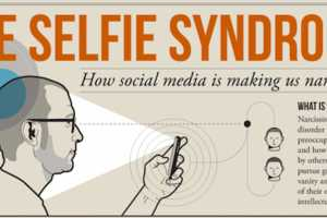 The Selfie Syndrome Infograph Shows Us How Self-Centered We Are