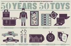 Retrospective Christmas Toy Charts - The 50 Years, 50 Toys Infographic Maps Decades of Classic Toys
