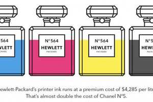 Design Student Celeste Watson Decided to Pakcage Ink Like Chanel No.5