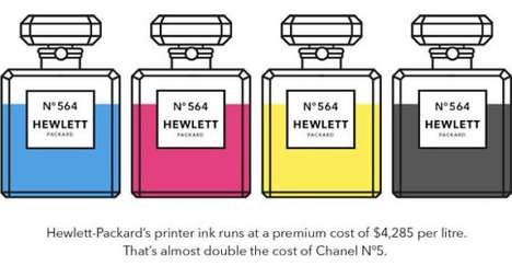 Perfume Packaged Printer Ink - Design Student Celeste Watson Decided to Pakcage Ink Like Chanel No.5